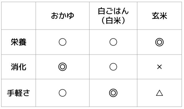 20190612rice_compare (1)
